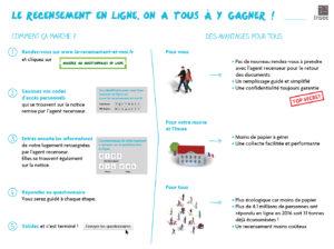 recensement en ligne-it-web-01